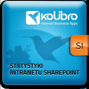 Statystyki intranetu SHAREPOINT